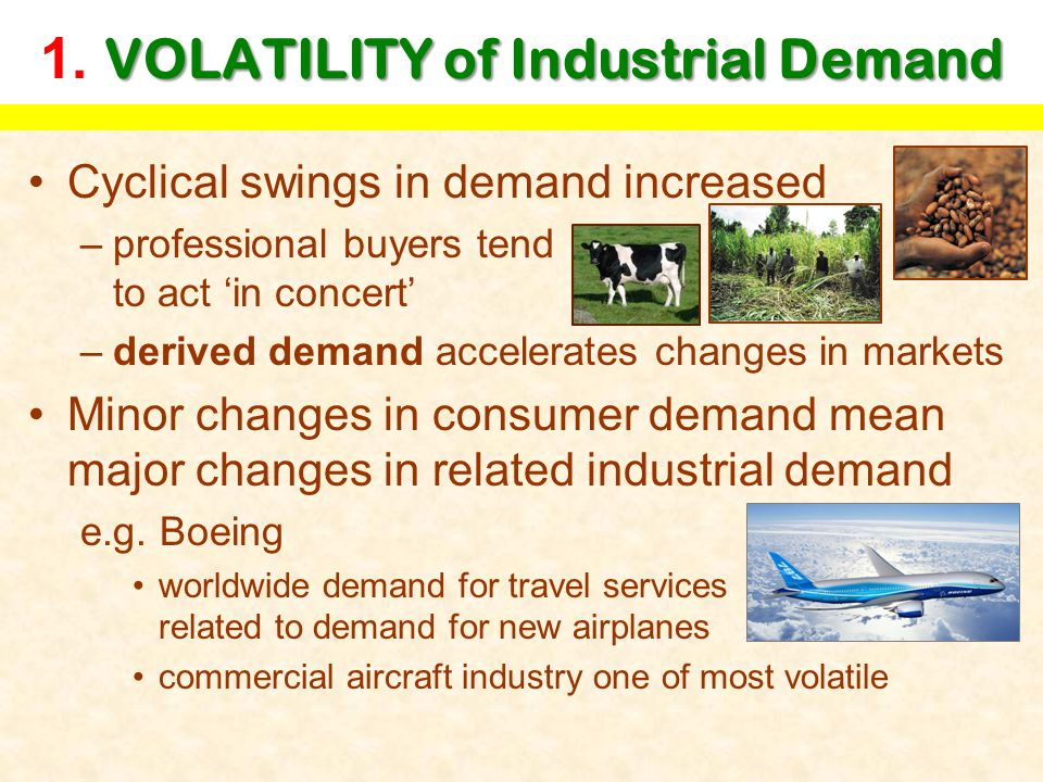 VOLATILITY of Industrial Demand 1.