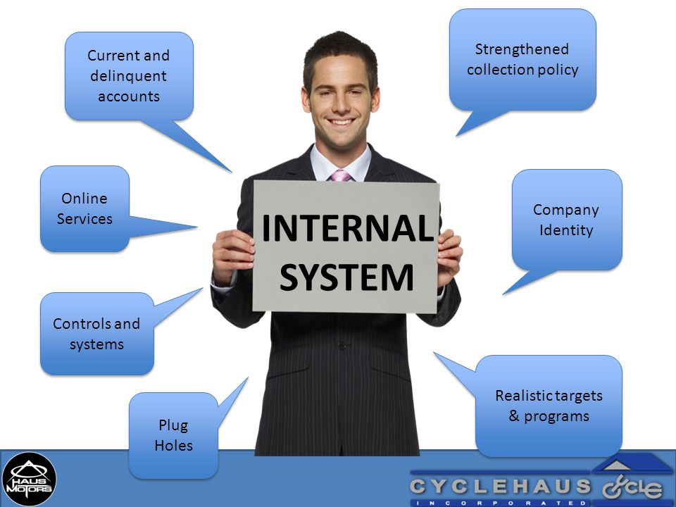 INTERNAL SYSTEM Strengthened collection policy Company Identity Online Services Controls and systems Current and delinquent accounts Realistic targets & programs Plug Holes