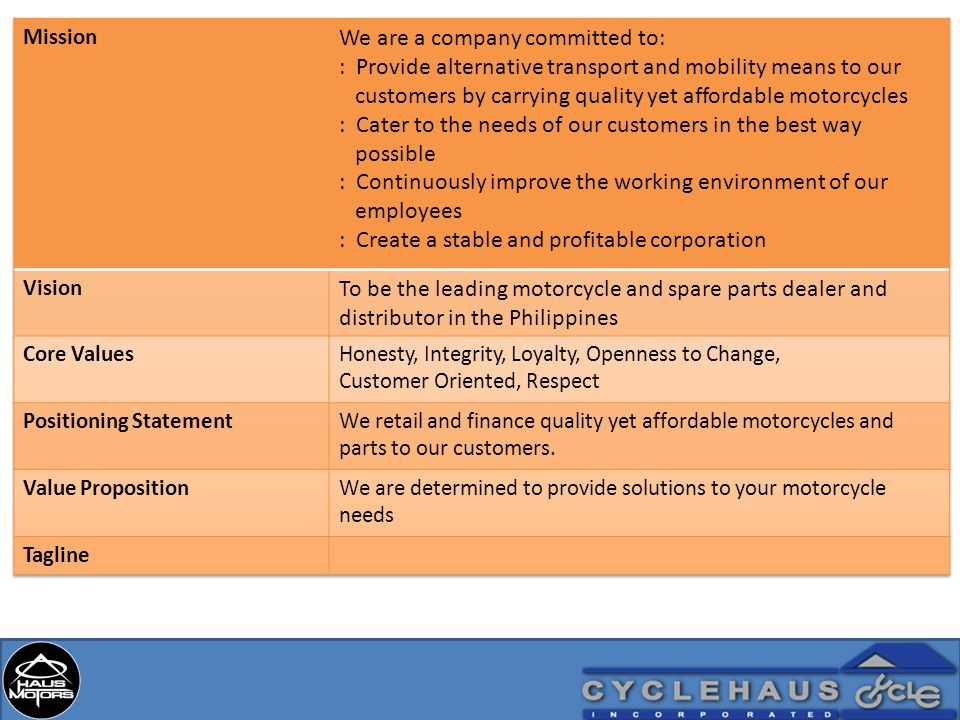 COMPETITION Target Different Customers (institutional (govt), different markets).