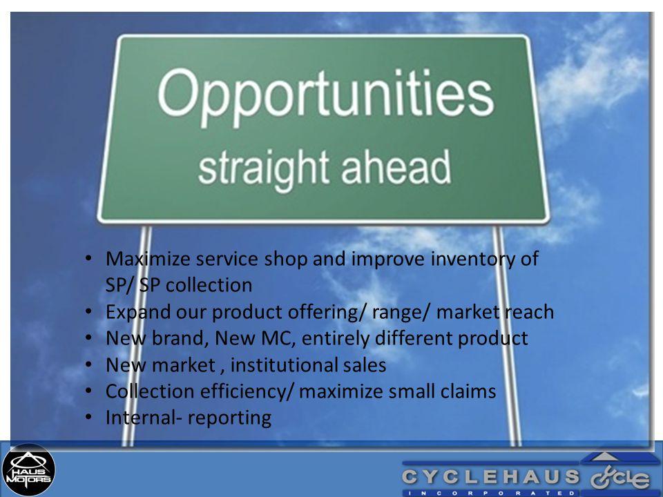 CI Matrix/ small claims Leaner organization Retail.