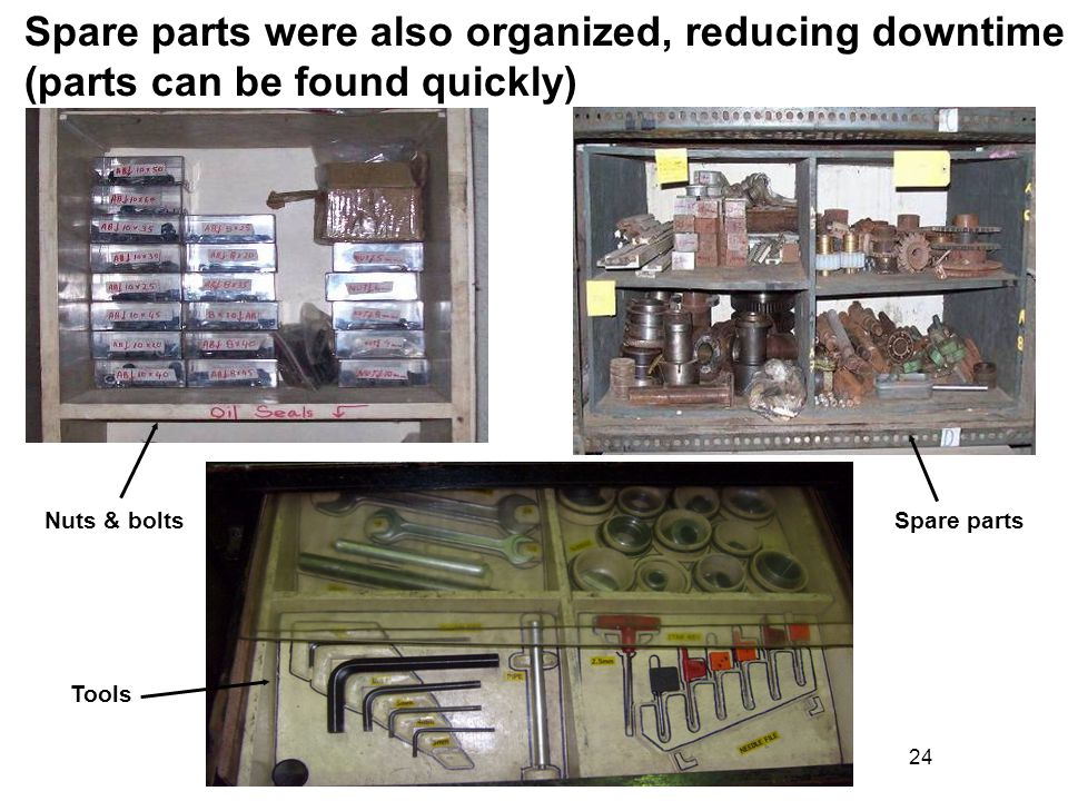 24 Spare parts were also organized, reducing downtime (parts can be found quickly) Nuts & bolts Tools Spare parts