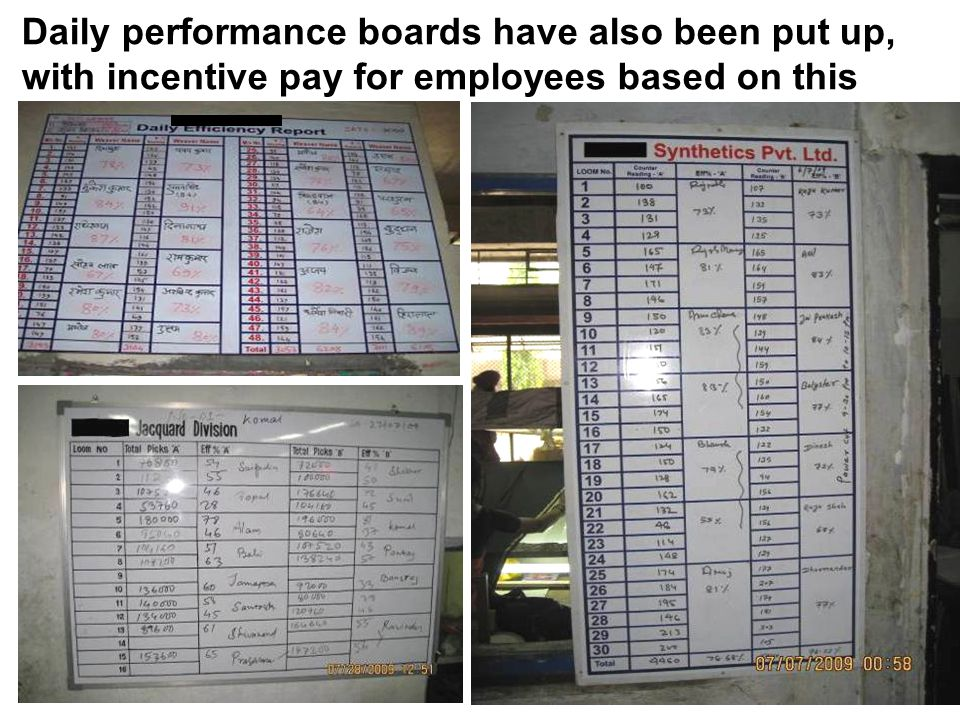 26 Daily performance boards have also been put up, with incentive pay for employees based on this