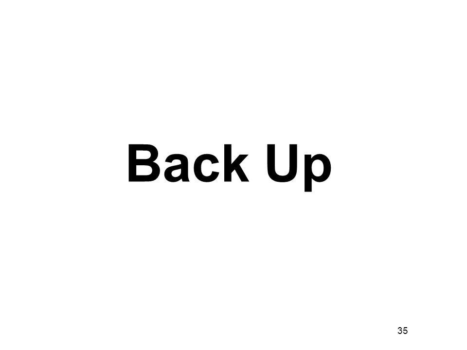 Back Up 35