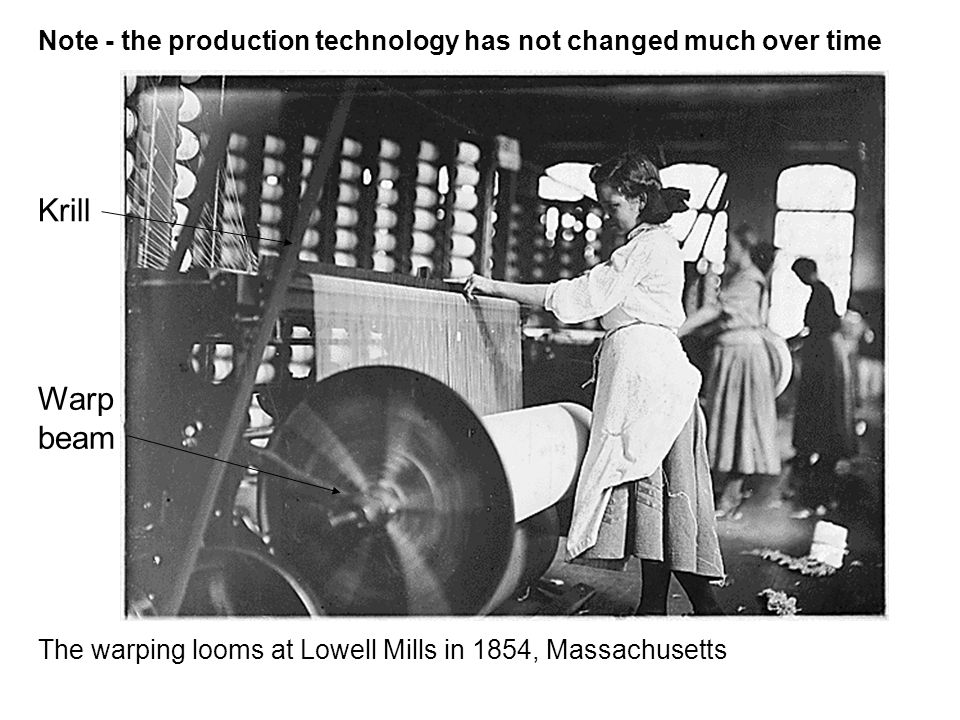 Note - the production technology has not changed much over time Warp beam Krill The warping looms at Lowell Mills in 1854, Massachusetts