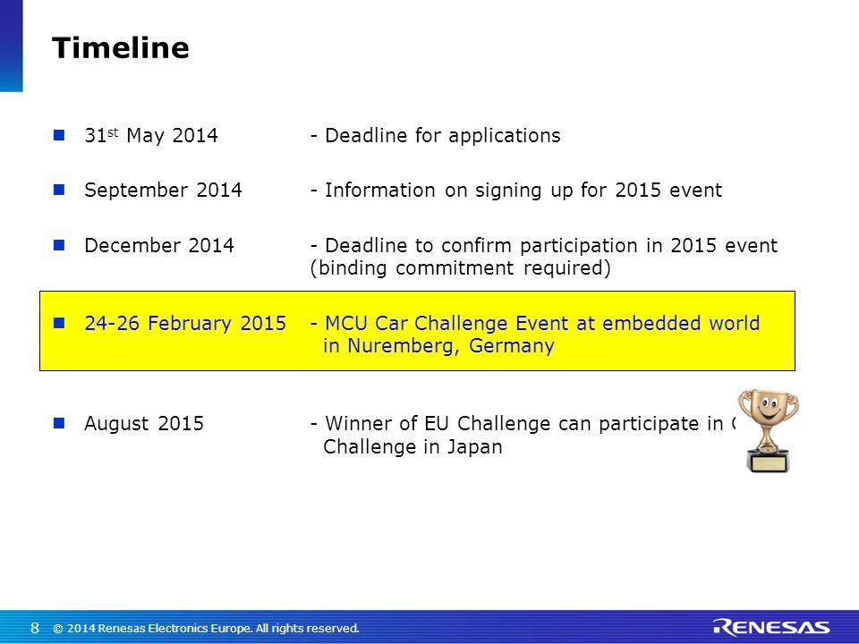 Timeline 31 st May 2014- Deadline for applications September 2014- Information on signing up for 2015 event December 2014- Deadline to confirm partici