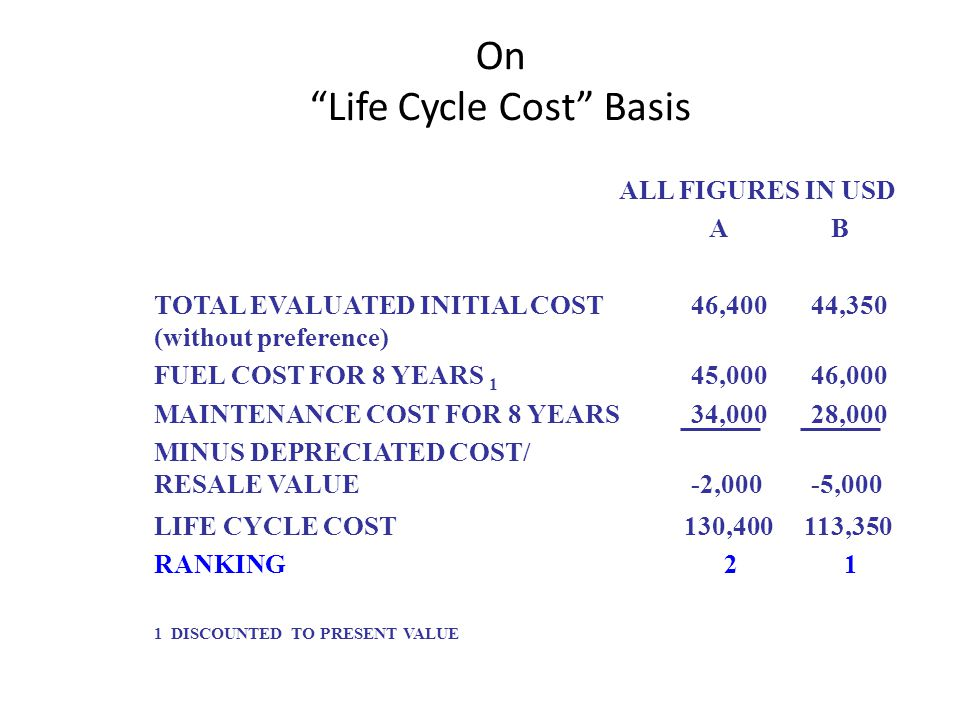 On Life Cycle Cost Basis ALL FIGURES IN USD A B TOTAL EVALUATED INITIAL COST 46,400 44,350 (without preference) FUEL COST FOR 8 YEARS 1 45,000 46,000