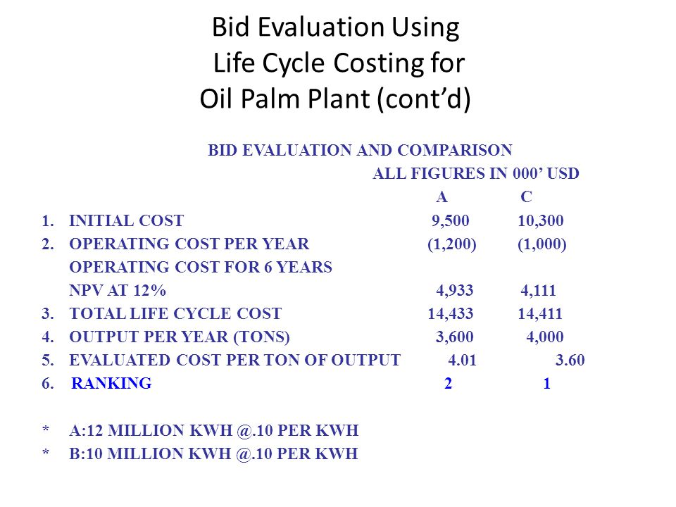 Bid Evaluation Using Life Cycle Costing for Oil Palm Plant (contd) BID EVALUATION AND COMPARISON ALL FIGURES IN 000 USD A C 1.INITIAL COST 9,500 10,300 2.OPERATING COST PER YEAR (1,200) (1,000) OPERATING COST FOR 6 YEARS NPV AT 12%4,9334,111 3.TOTAL LIFE CYCLE COST 14,433 14,411 4.OUTPUT PER YEAR (TONS) 3,600 4,000 5.EVALUATED COST PER TON OF OUTPUT 4.01 3.60 6.