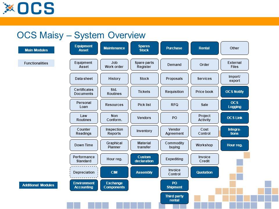 OCS Maisy – System Overview Equipment Asset Maintenance Purchase Spares Stock Rental Equipment Asset Data sheet Certificates Documents Personal Loan L