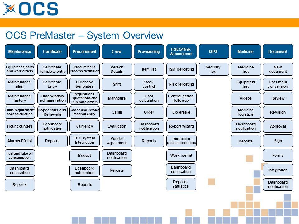 OCS PreMaster – System Overview MaintenanceCertificate CrewProcurement Provisioning Equipment, parts and work orders Maintenance plan Maintenance hist