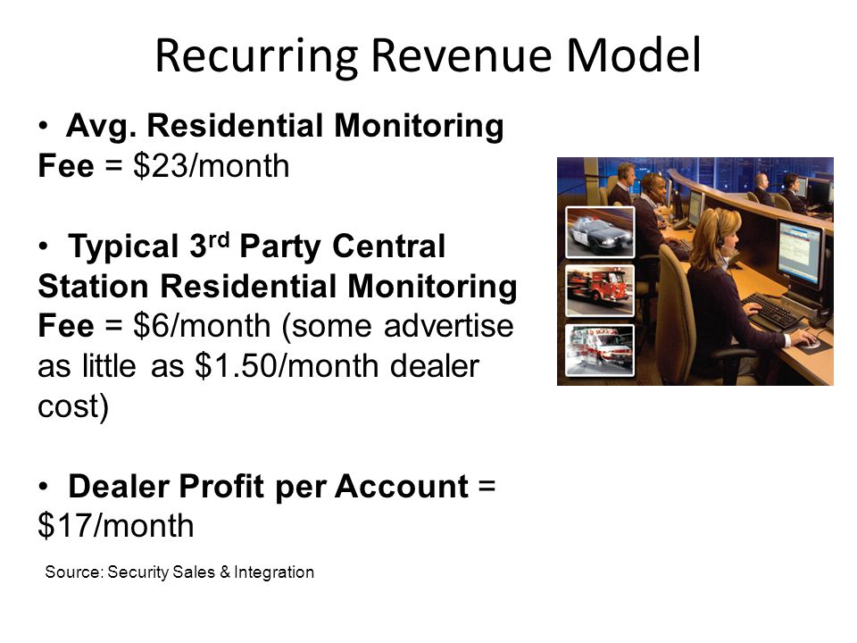 Recurring Revenue Model Avg. Residential Monitoring Fee = $23/month Typical 3 rd Party Central Station Residential Monitoring Fee = $6/month (some adv