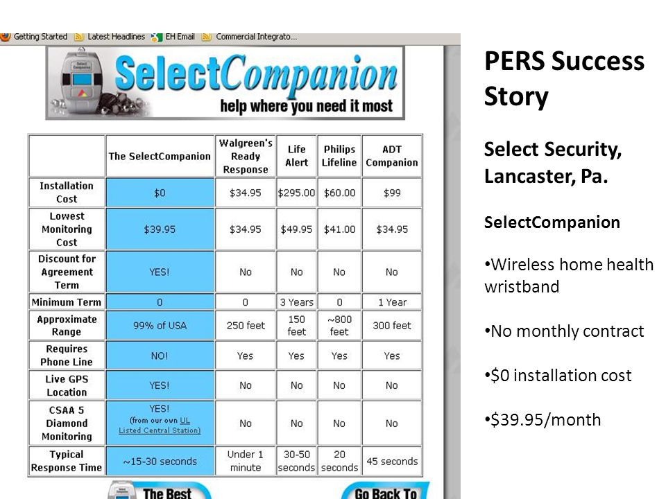 PERS Success Story Select Security, Lancaster, Pa. SelectCompanion Wireless home health wristband No monthly contract $0 installation cost $39.95/mont