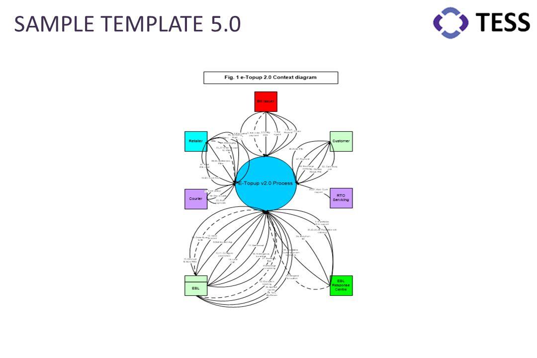 SAMPLE TEMPLATE 5.0
