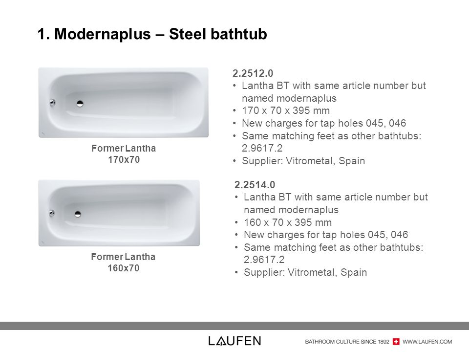 1. Modernaplus – Steel bathtub 2.2512.0 Lantha BT with same article number but named modernaplus 170 x 70 x 395 mm New charges for tap holes 045, 046