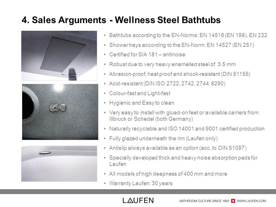 4. Sales Arguments - Wellness Steel Bathtubs Bathtubs according to the EN-Norms: EN 14516 (EN 198), EN 232 Shower trays according to the EN-Norm: EN 1