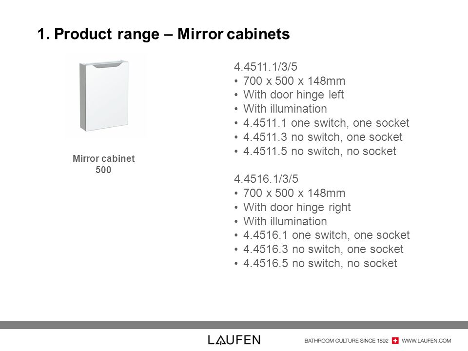1. Product range – Mirror cabinets 4.4511.1/3/5 700 x 500 x 148mm With door hinge left With illumination 4.4511.1 one switch, one socket 4.4511.3 no s