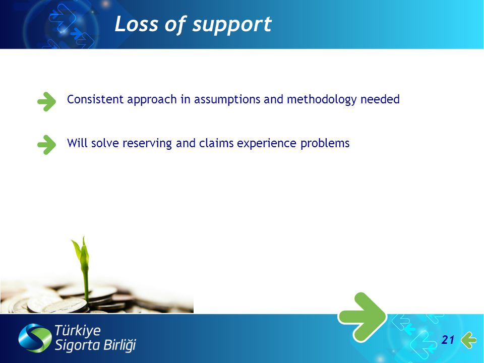 21 Consistent approach in assumptions and methodology needed Loss of support Will solve reserving and claims experience problems