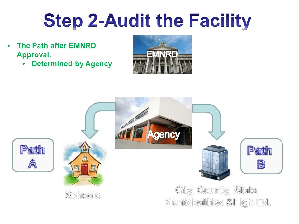 EMNRD will Provide a Sample Investment Grade Audit (IGA) Document The Path after EMNRD Approval. Determined by Agency