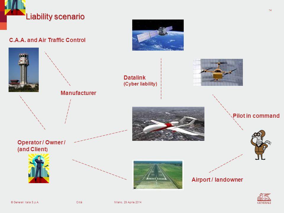 © Generali Italia S.p.A.Città 14 Milano, 29 Aprile 2014 Liability scenario Manufacturer Operator / Owner / (and Client ) Datalink (Cyber liability) Airport / landowner Pilot in command C.A.A.