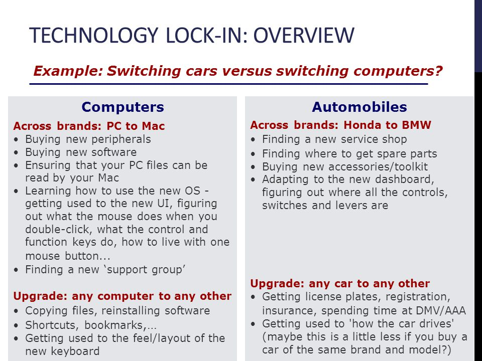 Example: Switching cars versus switching computers? TECHNOLOGY LOCK-IN: OVERVIEW Computers Across brands: PC to Mac Buying new peripherals Buying new