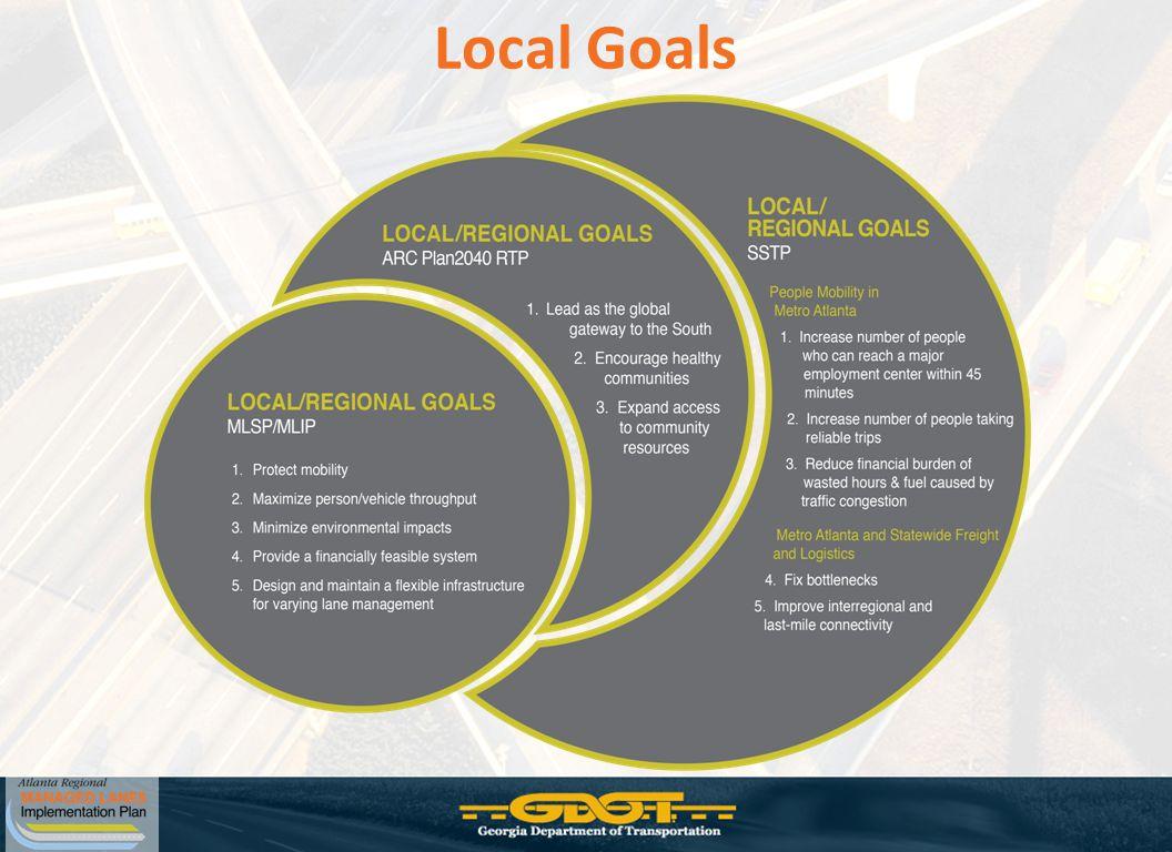 Local Goals