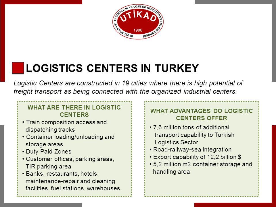 LOGISTICS CENTERS IN TURKEY KOSEKOY / IZMIT KEMALPASA / IZMIR HALKALI/ISTANBUL BOGAZKOPRU/KAYSERI HASANBEY / ESKİŞEHİR