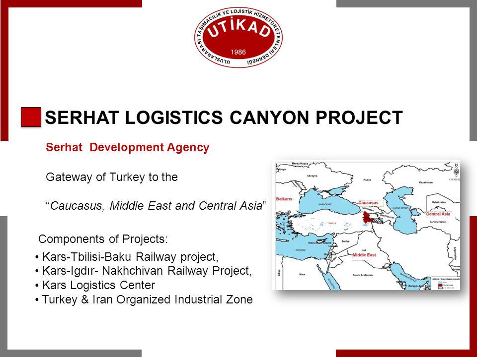 HUB PORTS IN TURKEY MIP PORT - MERSINAMBARLI PORT - ISTANBUL ASYAPORT - TEKIRDAG
