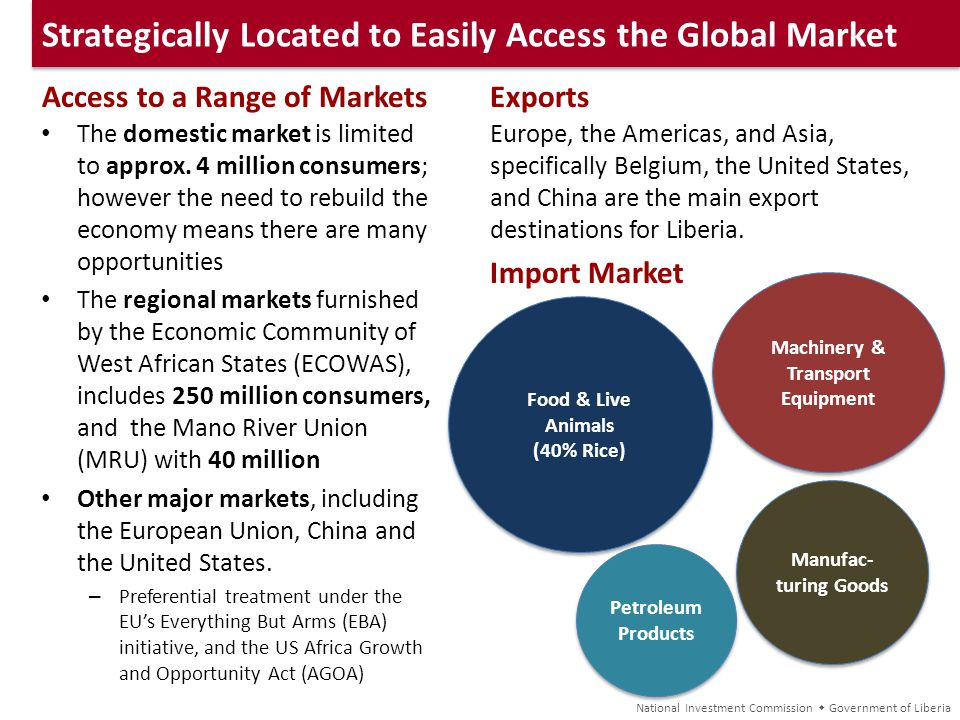 Strategically Located to Easily Access the Global Market Access to a Range of Markets The domestic market is limited to approx. 4 million consumers; h