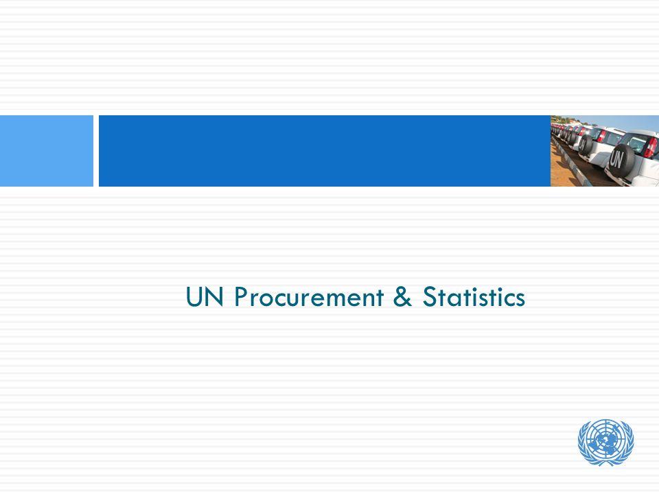 UN Procurement & Statistics