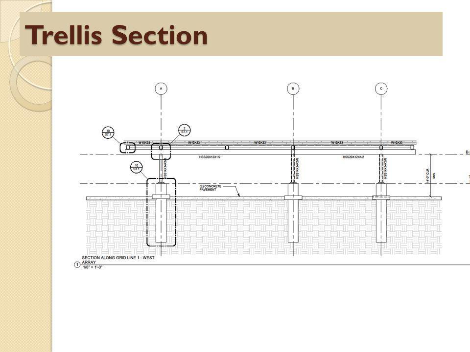 Trellis Section