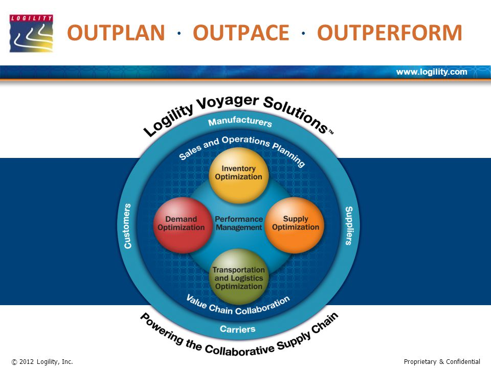 www.logility.com © 2012 Logility, Inc.Proprietary & Confidential OUTPLAN OUTPACE OUTPERFORM