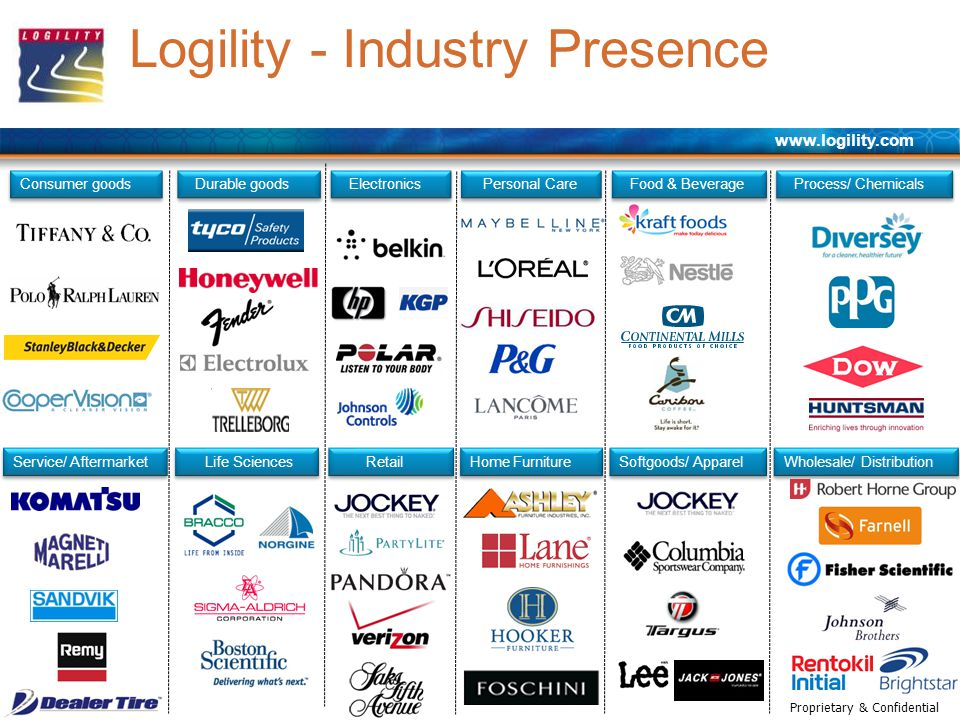 www.logility.com © 2012 Logility, Inc.Proprietary & Confidential Logility - Industry Presence Consumer goods Durable goods Electronics Food & Beverage Home Furniture Life Sciences Personal Care Process/ Chemicals Retail Service/ Aftermarket Softgoods/ Apparel Wholesale/ Distribution