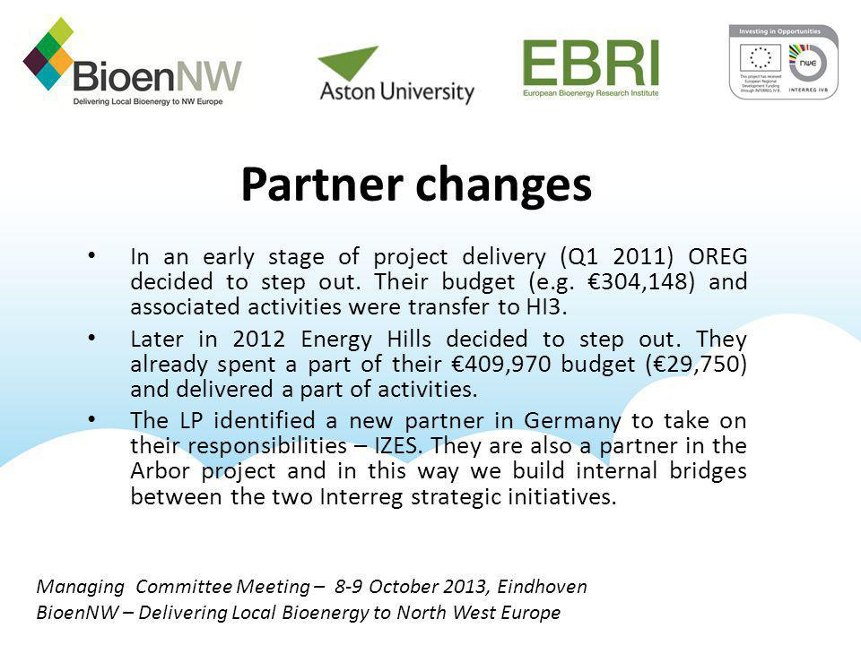 In an early stage of project delivery (Q1 2011) OREG decided to step out.
