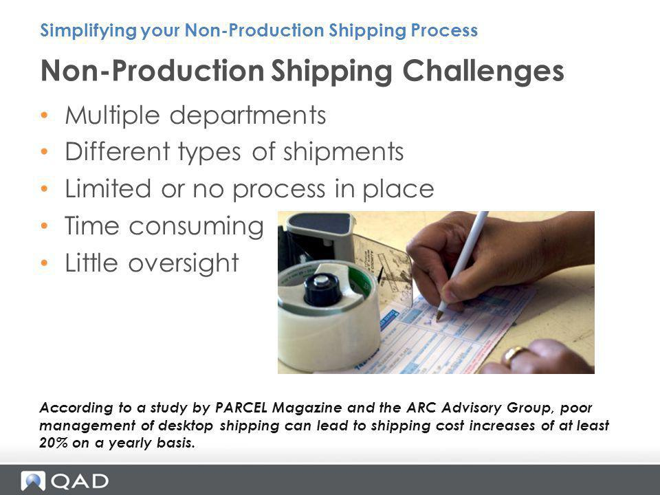 Multiple departments Different types of shipments Limited or no process in place Time consuming Little oversight Non-Production Shipping Challenges Si