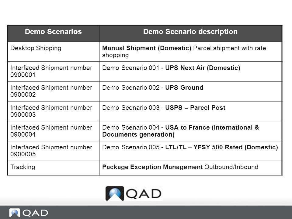 Demo ScenariosDemo Scenario description Desktop ShippingManual Shipment (Domestic) Parcel shipment with rate shopping Interfaced Shipment number 09000