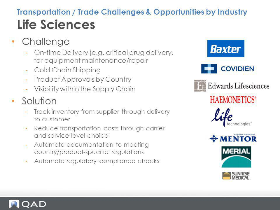 Life Sciences Challenge -On-time Delivery (e.g. critical drug delivery, for equipment maintenance/repair -Cold Chain Shipping -Product Approvals by Co