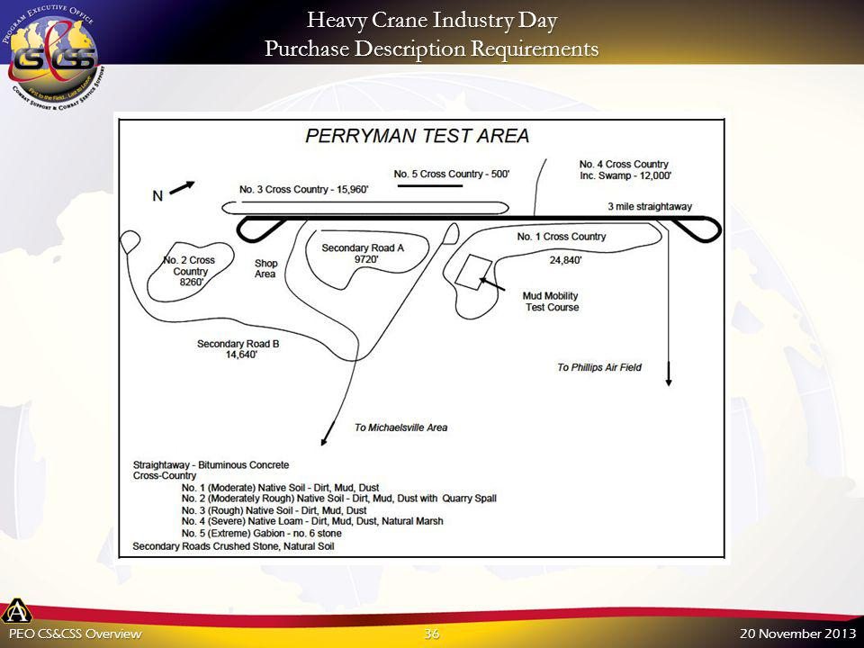 Heavy Crane Industry Day Purchase Description Requirements 20 November 2013PEO CS&CSS Overview36