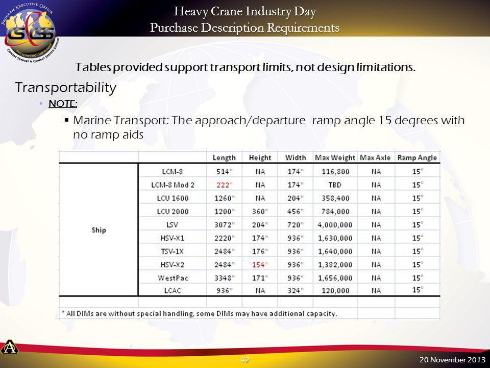 Heavy Crane Industry Day Purchase Description Requirements 20 November 201342 Transportability NOTE: Marine Transport: The approach/departure ramp ang