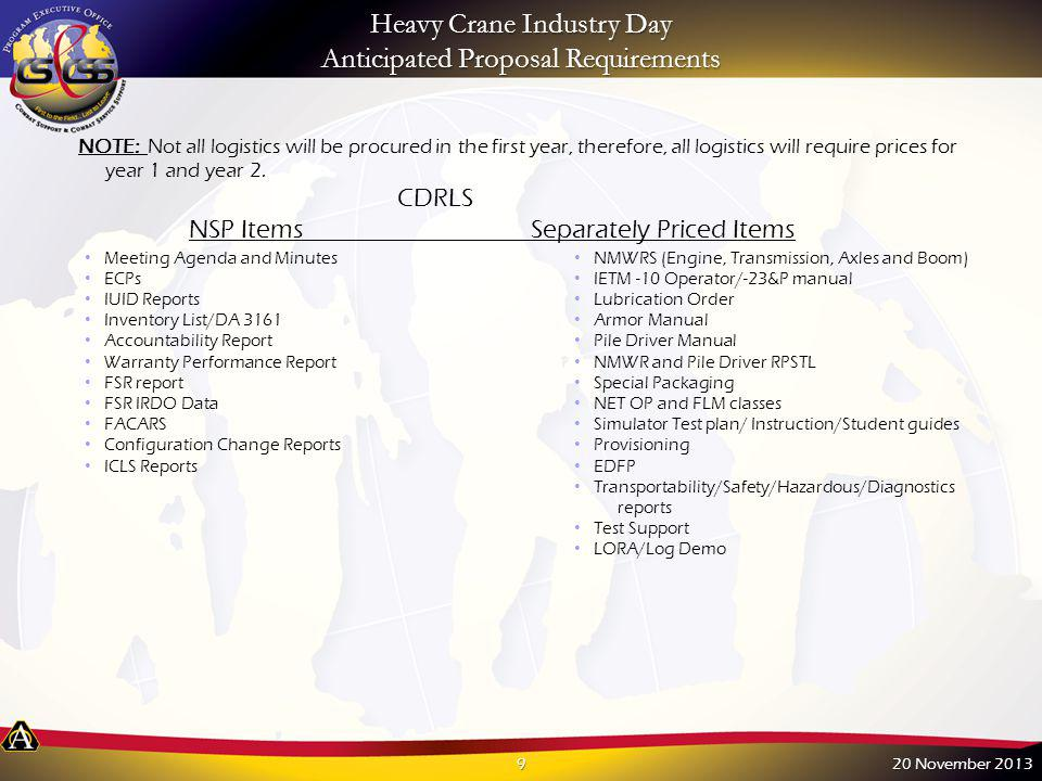 Heavy Crane Industry Day Anticipated Proposal Requirements 20 November 20139 Meeting Agenda and Minutes ECPs IUID Reports Inventory List/DA 3161 Accou