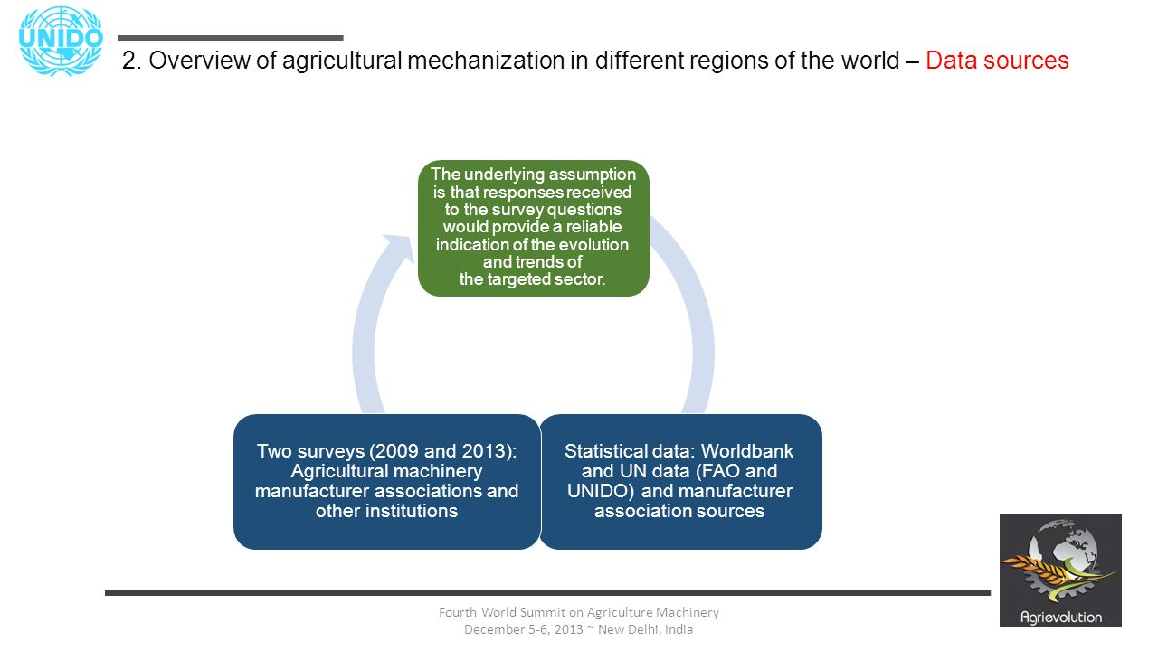 14 Fourth World Summit on Agriculture Machinery December 5-6, 2013 ~ New Delhi, India The underlying assumption is that responses received to the surv