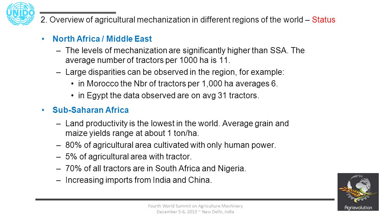 20 Fourth World Summit on Agriculture Machinery December 5-6, 2013 ~ New Delhi, India North Africa / Middle East –The levels of mechanization are significantly higher than SSA.