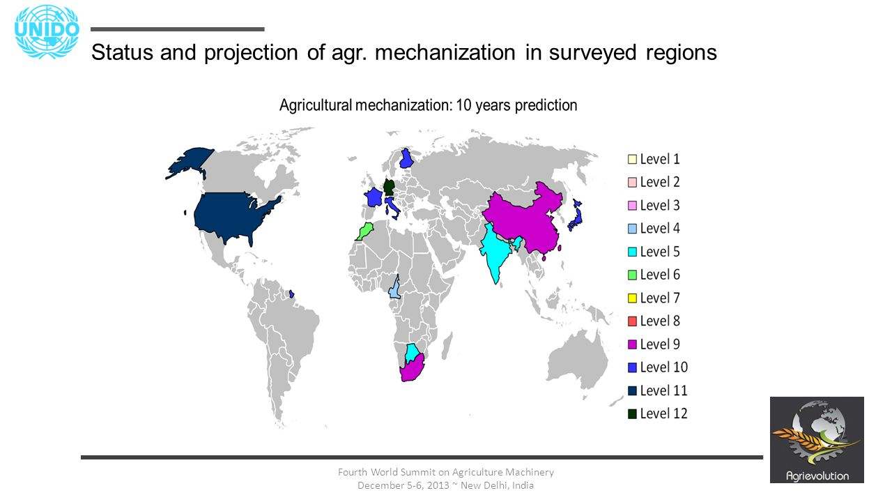25 Fourth World Summit on Agriculture Machinery December 5-6, 2013 ~ New Delhi, India Status and projection of agr. mechanization in surveyed regions