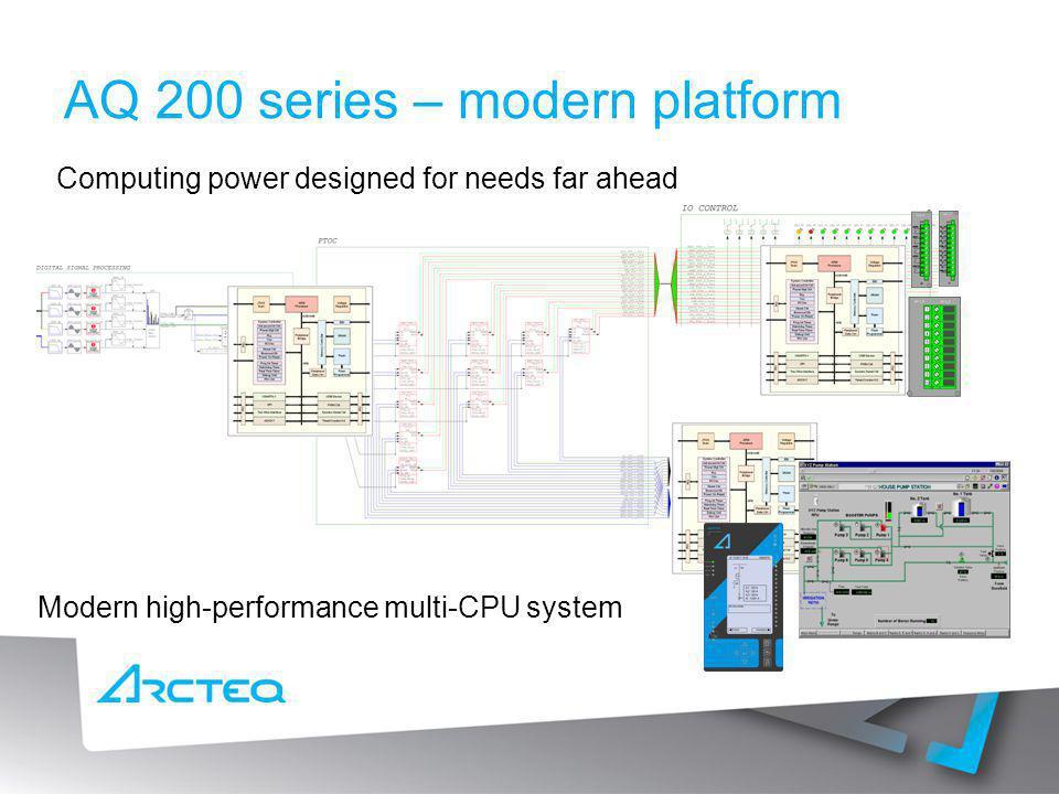AQ 200 series – modern platform Computing power designed for needs far ahead Modern high-performance multi-CPU system
