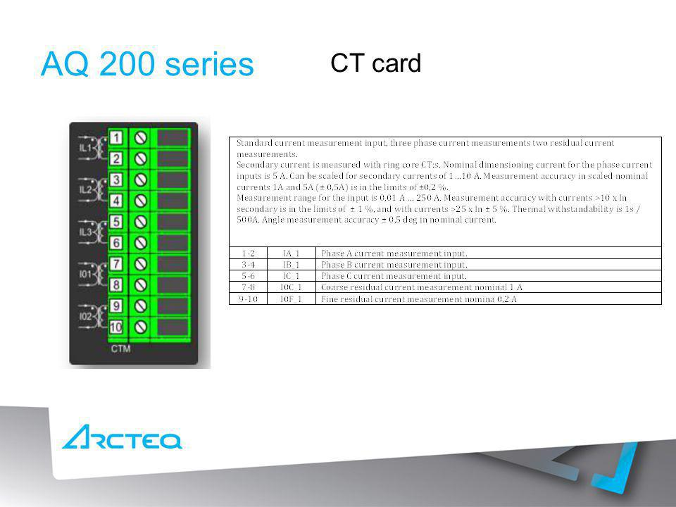 AQ 200 series CT card