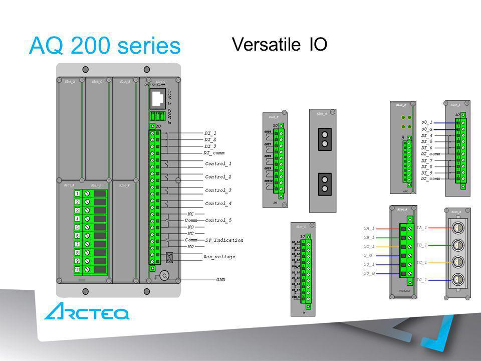 AQ 200 series Versatile IO