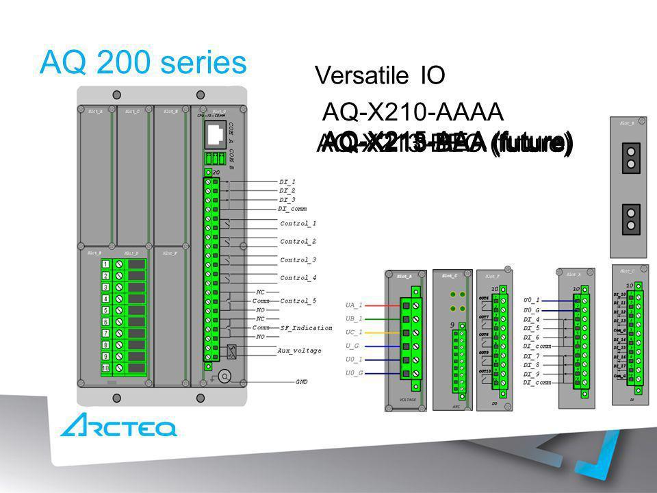 AQ 200 series Versatile IO AQ-X210-AAAA AQ-X215-AAA (future) AQ-X213-AAA (future) AQ-X213-BAA (future) AQ-X213-BEA (future) AQ-X213-BEC (future)