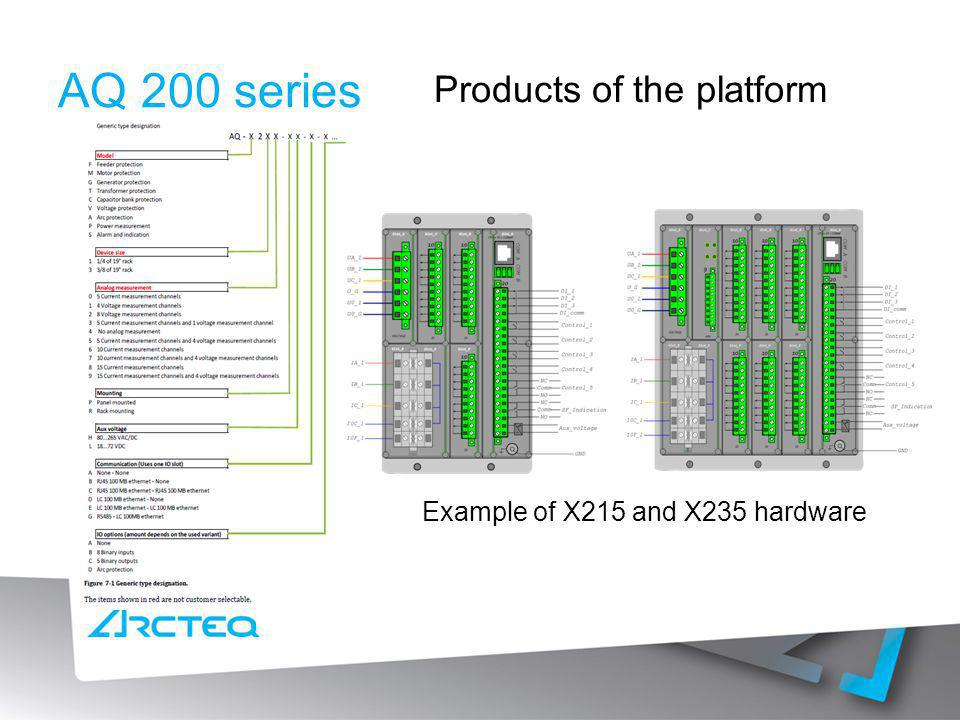 AQ 200 series Products of the platform Example of X215 and X235 hardware