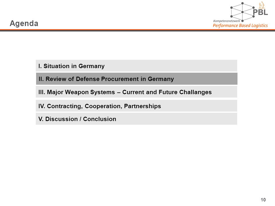 10 Agenda II. Review of Defense Procurement in Germany I.
