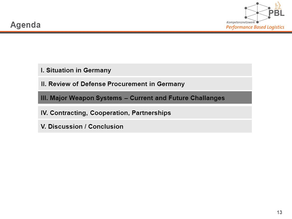 13 Agenda II. Review of Defense Procurement in Germany I.