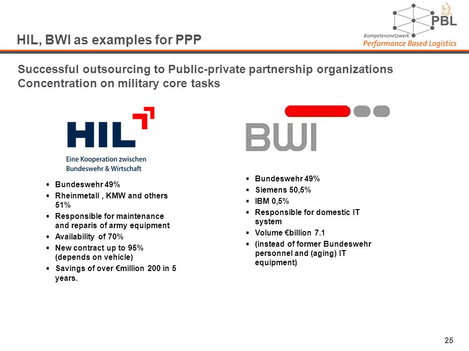 25 HIL, BWI as examples for PPP Successful outsourcing to Public-private partnership organizations Concentration on military core tasks Bundeswehr 49% Rheinmetall, KMW and others 51% Responsible for maintenance and reparis of army equipment Availability of 70% New contract up to 95% (depends on vehicle) Savings of over million 200 in 5 years.