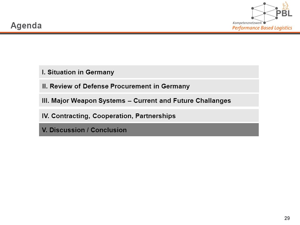 29 Agenda II. Review of Defense Procurement in Germany I.
